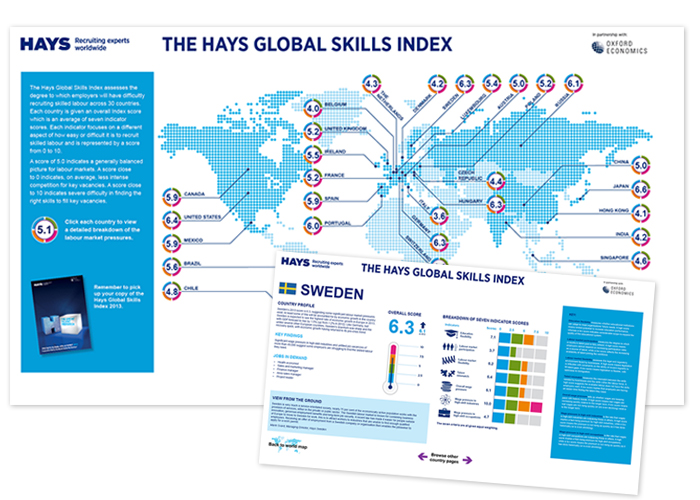 HAYS RECRUITMENT | presentation